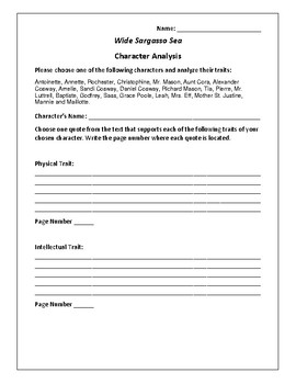 Wide Sargasso Sea Character Analysis Activity - Jean Rhys