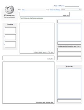 Wikipedia Templates for Non-Fiction Writing Projects
