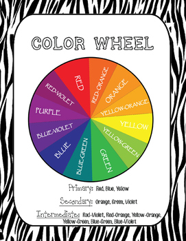 Wild About Color: Color Wheel Poster