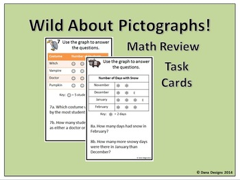 Wild About Pictographs Task Cards