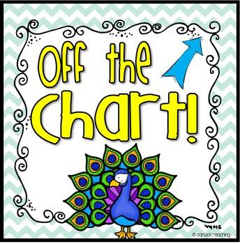 Wild Animals Theme Classroom Behavior Clip Up Chart