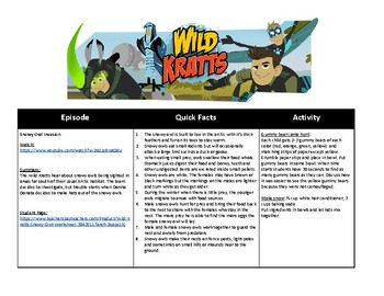 Wild Kratts 10 week + Bonus Episode Lesson Schedule with Links