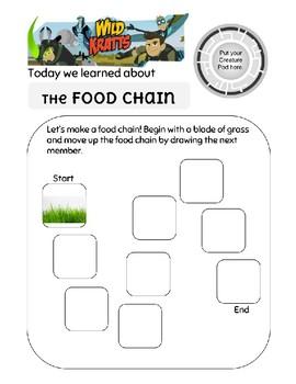 Wild Kratts Food Chain Game Worksheet