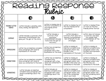 Reading Response Letters and Reading Notebook Resources