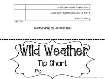 Wild Weather Tip Chart