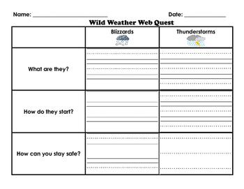 Wild Weather Web Quest