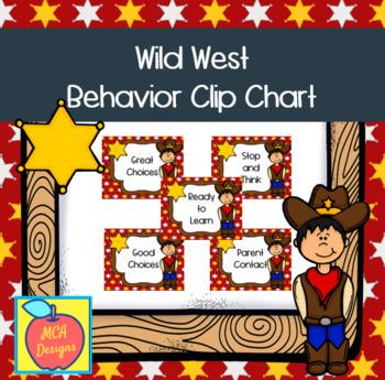 Wild West - Classroom Decor Basic Bundle