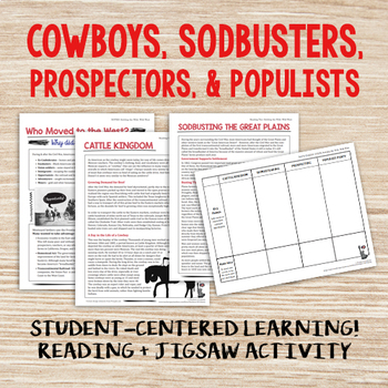Wild West Lesson Plan: Cowboys, Miners, Sodbusters, and the Populist Party