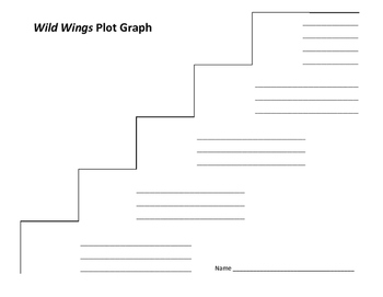 Wild Wings Plot Graph - Gill Lewis