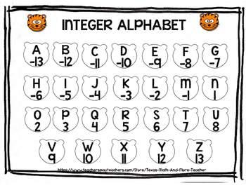 Wild about Integers