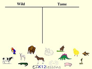 Wild or Tame? | Smartboard Activity