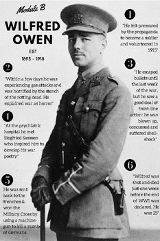 Wilfred Owen Context Poster Scaffold