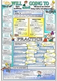 Future tense -  Will and going to (grammar guide and excercises)