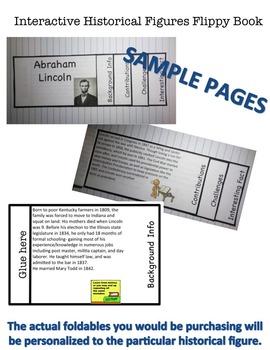 William Bradford Interactive Historical Figure Foldables