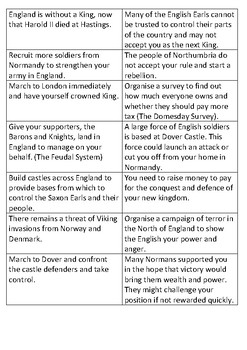 William Gaining Control of England Card Sort Activity