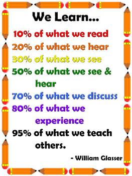 William Glasser Quote - We Learn