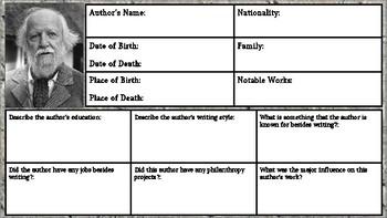 William Golding Biography Assignment/Graphic Organizer