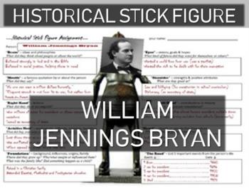 William Jennings Bryan Historical Stick Figure (Mini-biography)