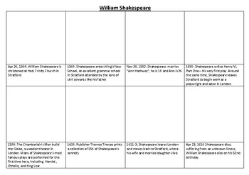 William Shakespeare Comic Strip and Storyboard