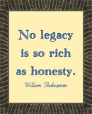 William Shakespeare Honesty Quote Poster