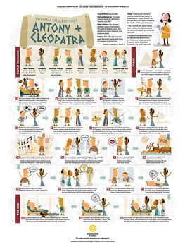 William Shakespeare's Antony & Cleopatra Illustrated Plot Summary Poster (18x24)