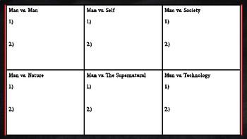 William Shakespeare's Hamlet: Conflict Chart Assignment/Graphic Organizer