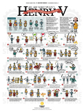William Shakespeare's Henry V Illustrated Plot Summary Poster (18 x 24)