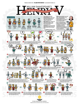 William Shakespeare's Henry V Illustrated Plot Summary Poster (18 x 24)