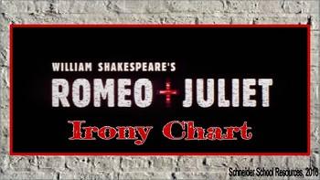 William Shakespeare's Romeo and Juliet: Irony Chart Activity