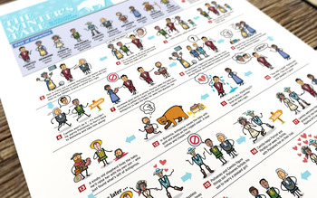William Shakespeare's The Winter's Tale Illustrated Plot Summary Poster (18x24)