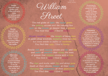 William Street, Kenneth Slessor, Poetic techniques poster