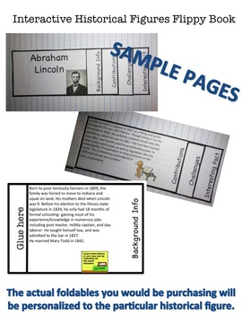 William Tecumseh Sherman Interactive Historical Figure Foldables