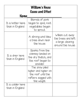 William's House Cause and Effect Chart, Reading Street Unit 2