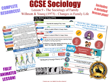 Willmott & Young - Changes in Family Life [GCSE Sociology L9/20] Families