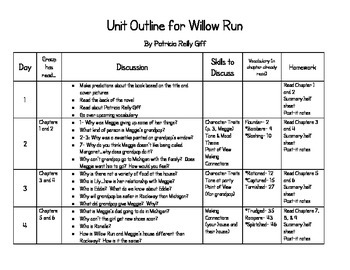 Willow Run Unit Outline