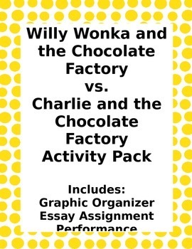 Willy Wonka vs Charlie & the Chocolate Factory - Movie Comparison Activity Pack