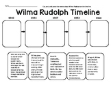 Wilma Rudolph Timeline