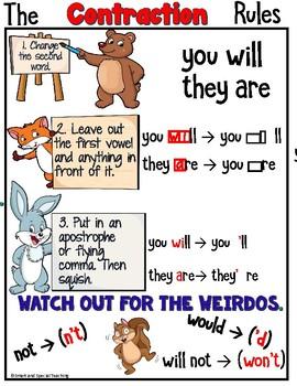 Fall CVC Short Vowel Fluency  (RTI/Dyslexia)