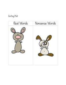 Step 2 Real and Nonsense Word Sort Closed Syllable Words with Blends