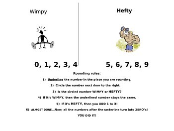 Wimpy and Hefty Rounding Rules