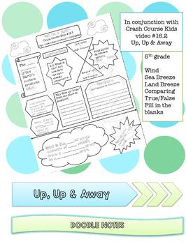 Wind Doodle Notes (Crash Course Kids Video 16.2)