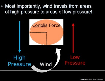 Wind, Global Winds, Wind Chill Lesson