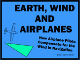 Wind Triangle Geometry—Earth, Wind and Airplanes—How pilot