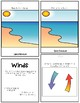 Wind Types Interactive Flipbook