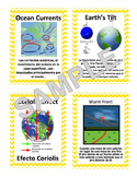 Wind, Water, Weather, and Seasons Bilingual Word Wall/Flashcards