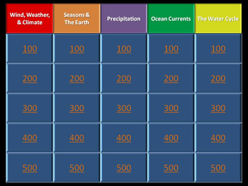 Wind and Weather Review Game Jeopardy Themed Quiz Show