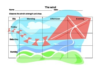 Wind observation chart English & Spanish