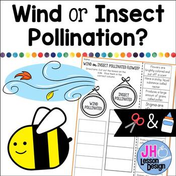 Wind or Insect Pollination? Cut and Paste Sorting Activity