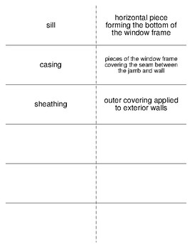Window Installation Vocabulary Flash Cards for an Agriculture Structures Class