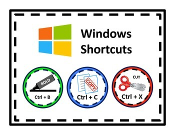 Windows PC Shortcuts Posters